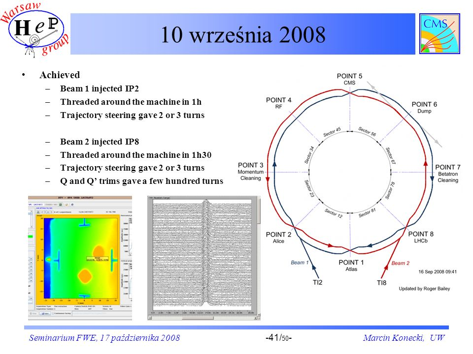 10 września 2008 Achieved Beam 1 injected IP2