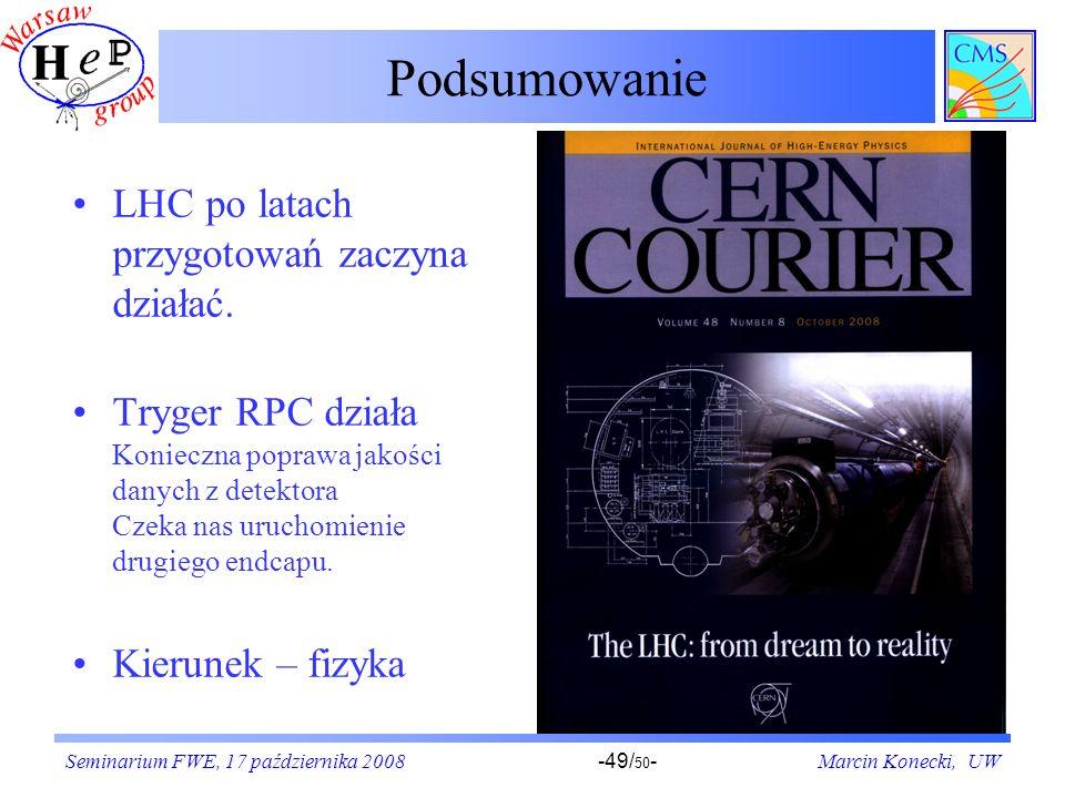 Podsumowanie LHC po latach przygotowań zaczyna działać.