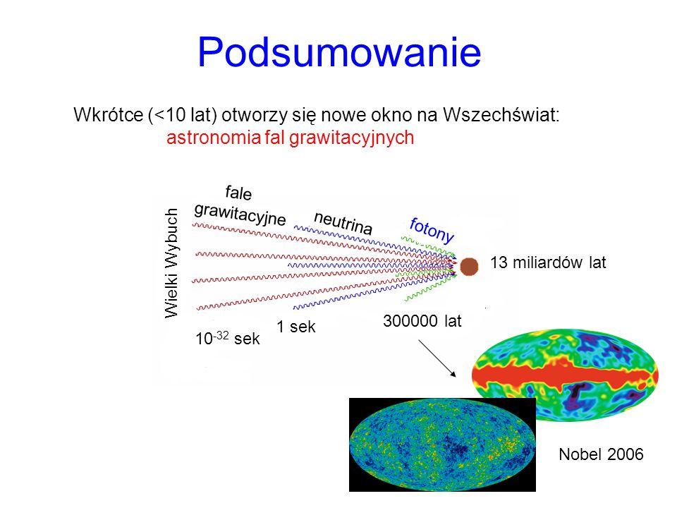 Podsumowanie Wkrótce (<10 lat) otworzy się nowe okno na Wszechświat: astronomia fal grawitacyjnych.