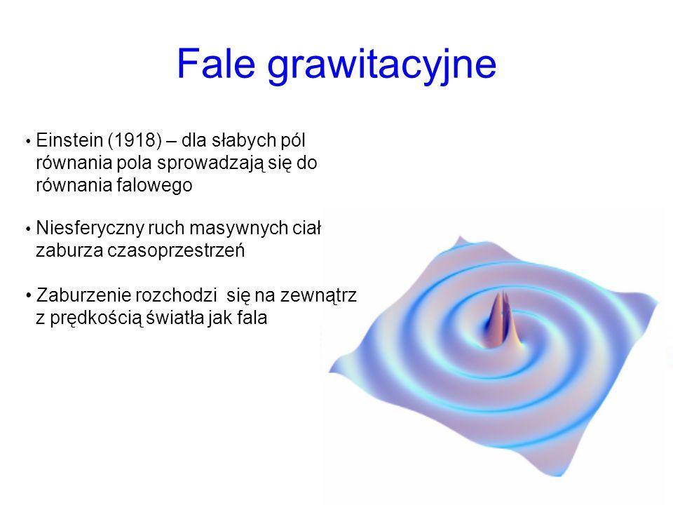Fale grawitacyjne równania pola sprowadzają się do równania falowego