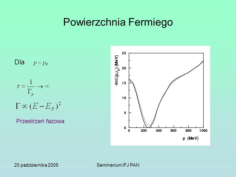 Powierzchnia Fermiego
