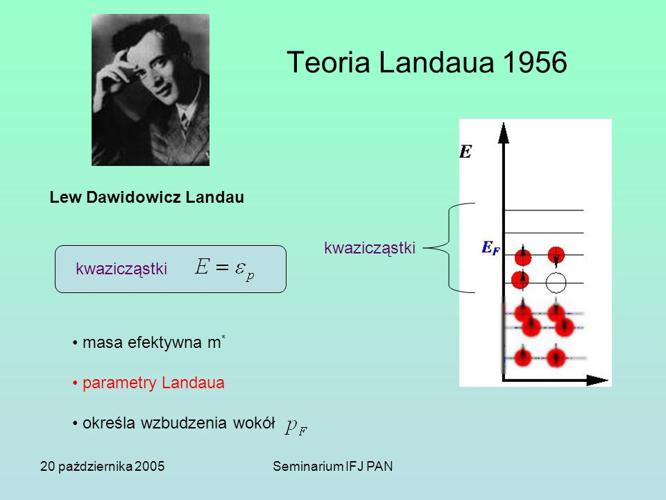 Teoria Landaua 1956 Lew Dawidowicz Landau kwazicząstki kwazicząstki