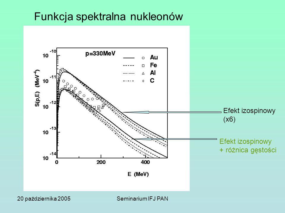 Funkcja spektralna nukleonów