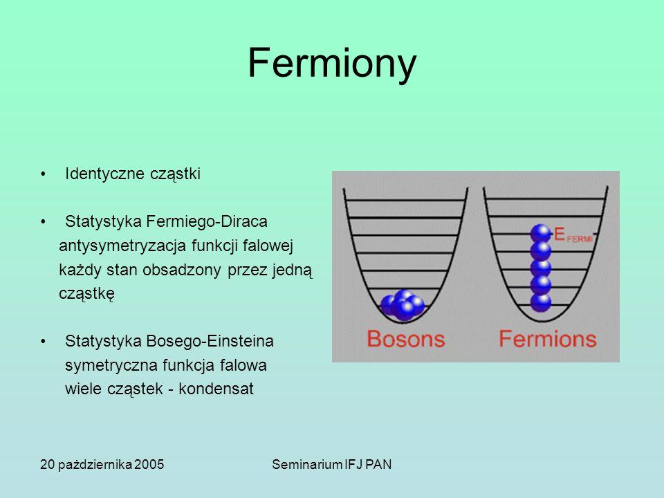 Fermiony Identyczne cząstki Statystyka Fermiego-Diraca