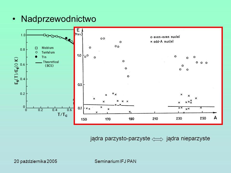 Nadprzewodnictwo jądra parzysto-parzyste jądra nieparzyste