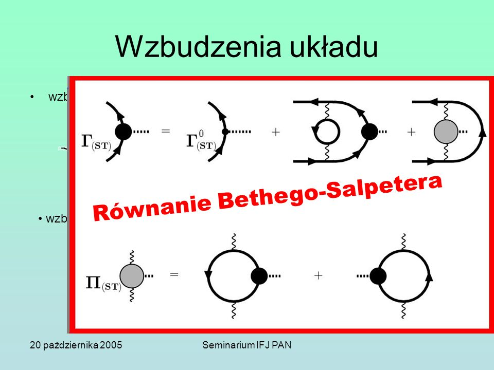Wzbudzenia układu Równanie Bethego-Salpetera wzbudzenia pary ph