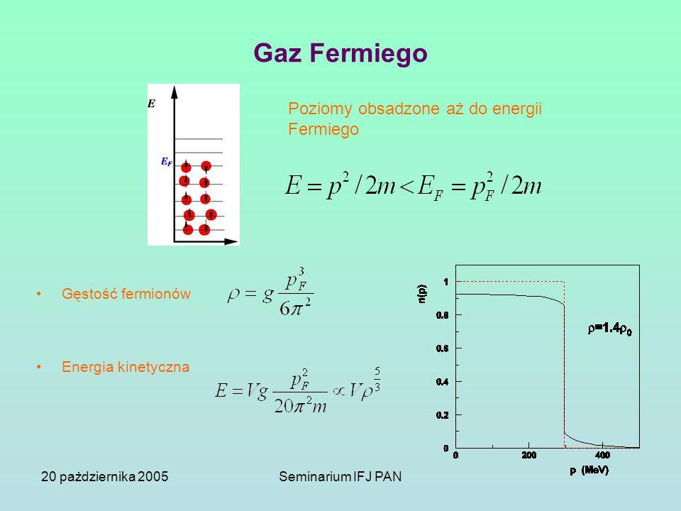 Gaz Fermiego Poziomy obsadzone aż do energii Fermiego
