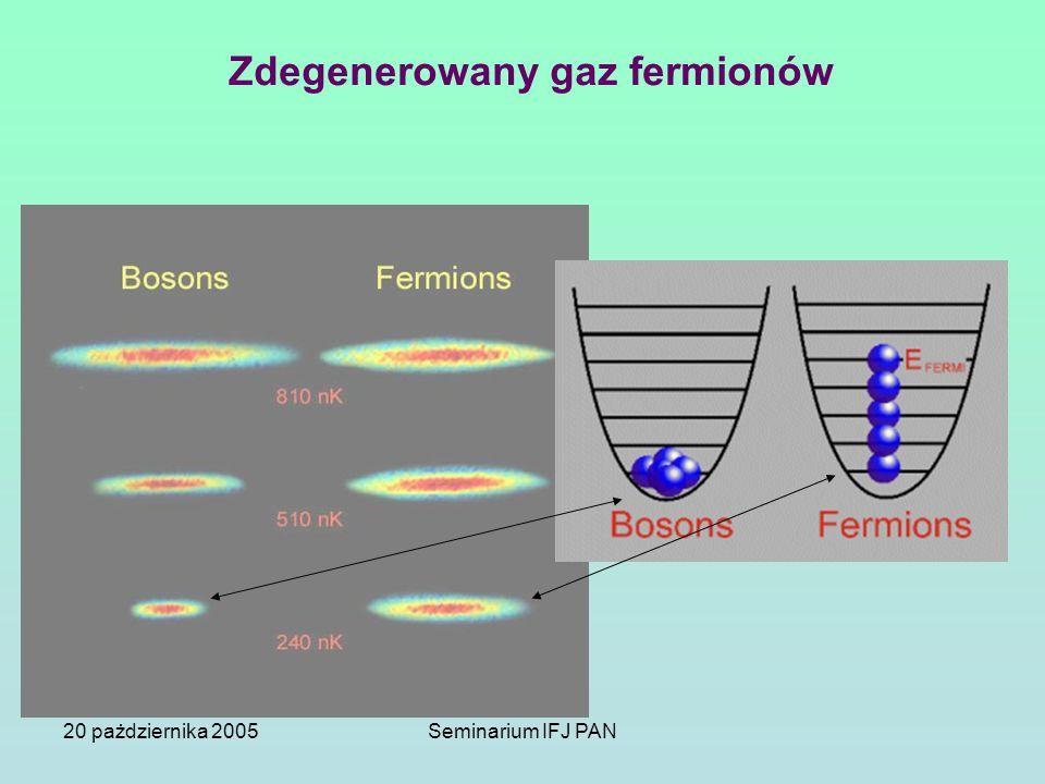 Zdegenerowany gaz fermionów