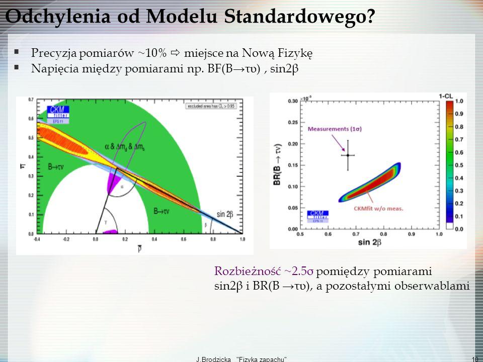 Odchylenia od Modelu Standardowego