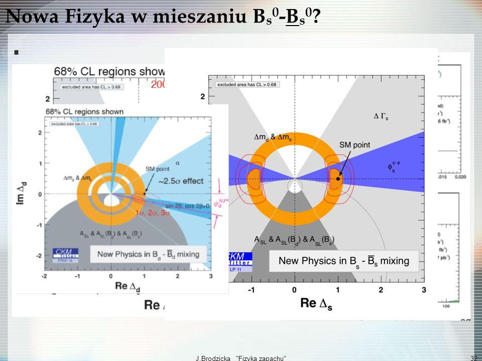 Nowa Fizyka w mieszaniu Bs0-Bs0