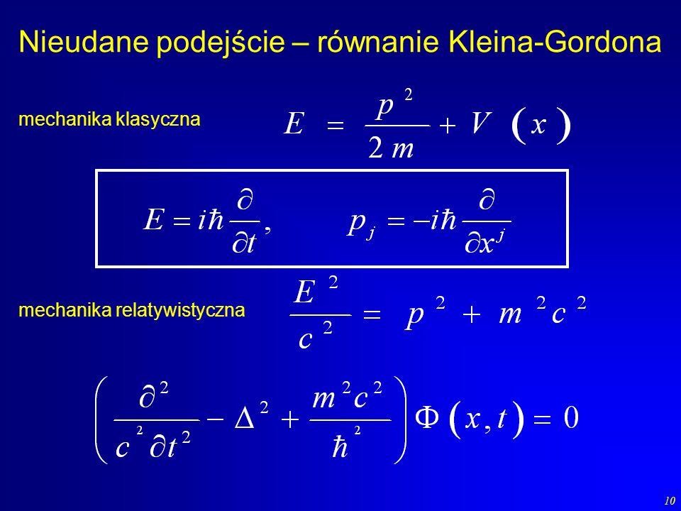 Nieudane podejście – równanie Kleina-Gordona