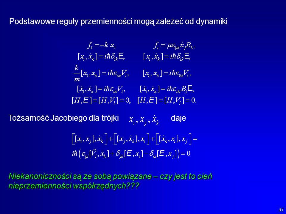 Podstawowe reguły przemienności mogą zależeć od dynamiki