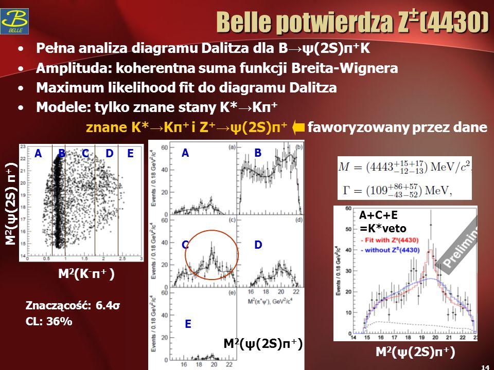 Belle potwierdza Z±(4430) Pełna analiza diagramu Dalitza dla B→ψ(2S)π+K. Amplituda: koherentna suma funkcji Breita-Wignera.