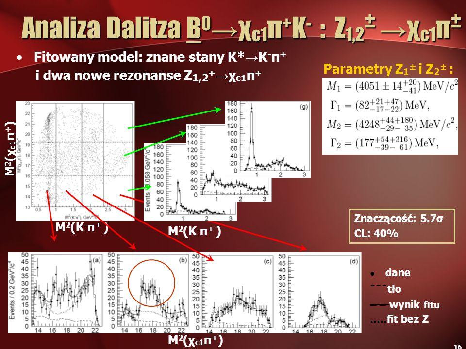 Analiza Dalitza B0→χc1π+K- : Z1,2± →χc1π±
