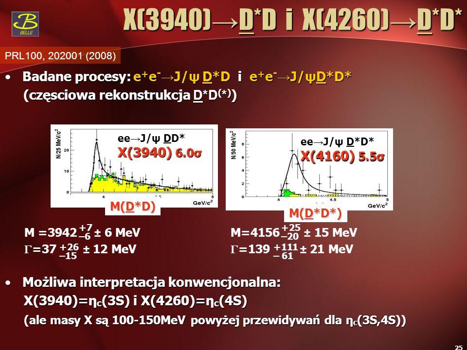 X(3940)→D*D i X(4260)→D*D* Badane procesy: e+e-→J/ψ D*D i e+e-→J/ψD*D*
