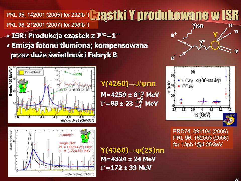 Cząstki Y produkowane w ISR