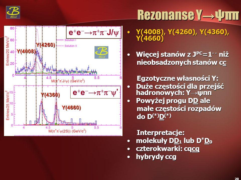 Rezonanse Y→ψππ e+e-→p+p-J/y e+e-→p+p-y'