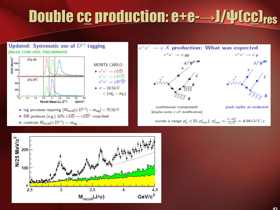 Double cc production: e+e-→J/ψ(cc)res