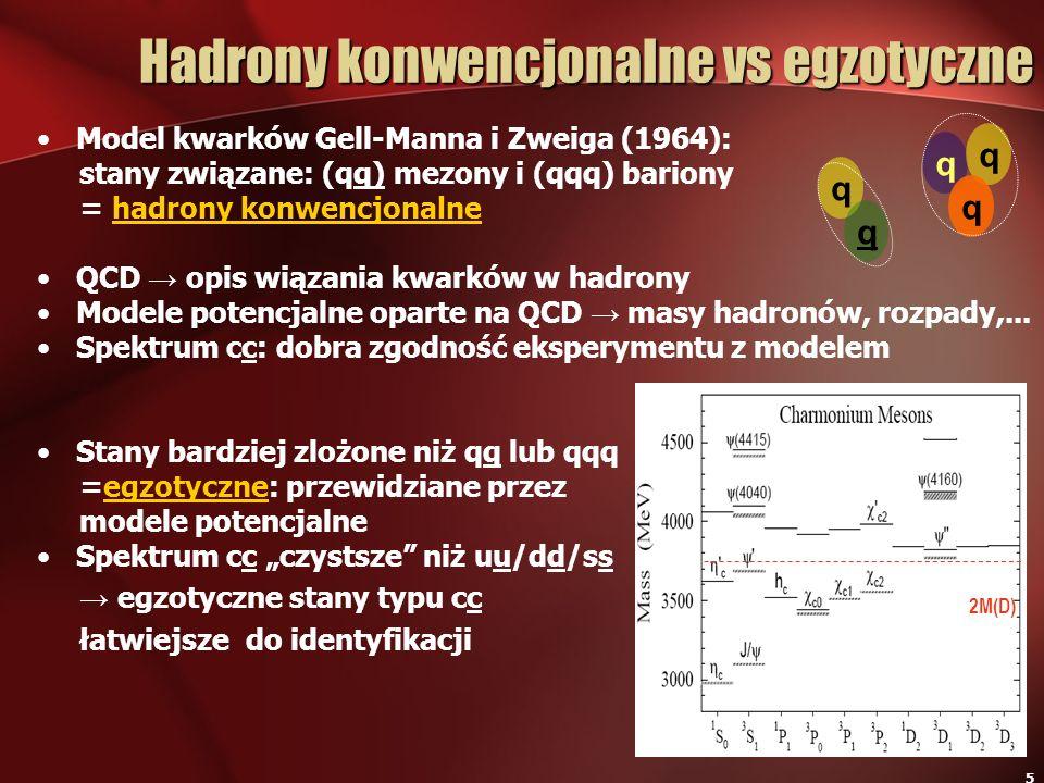 Hadrony konwencjonalne vs egzotyczne