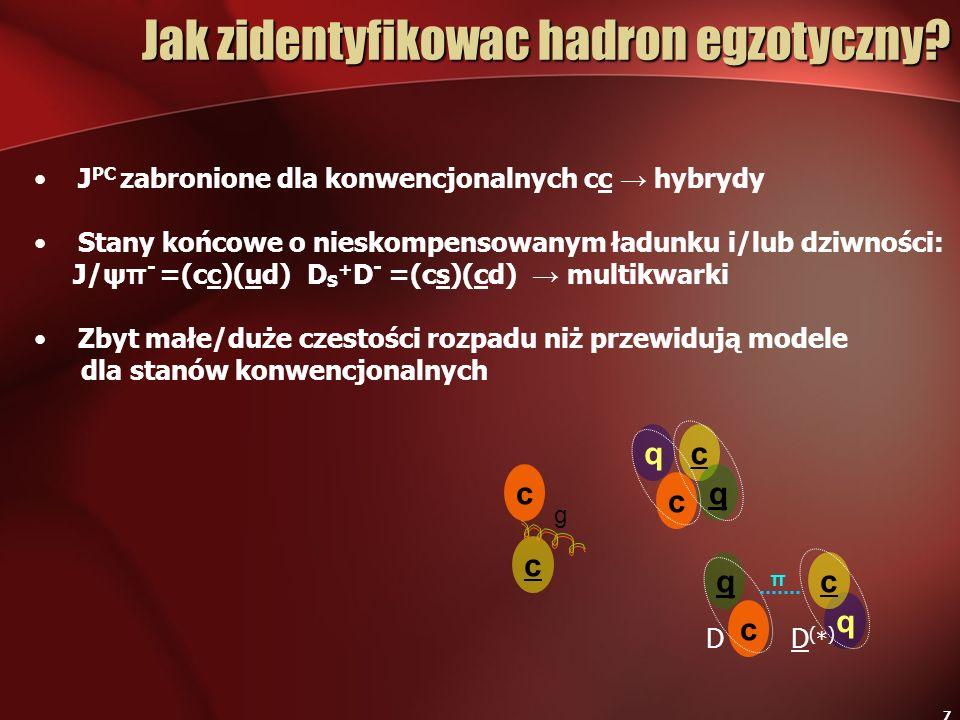 Jak zidentyfikowac hadron egzotyczny