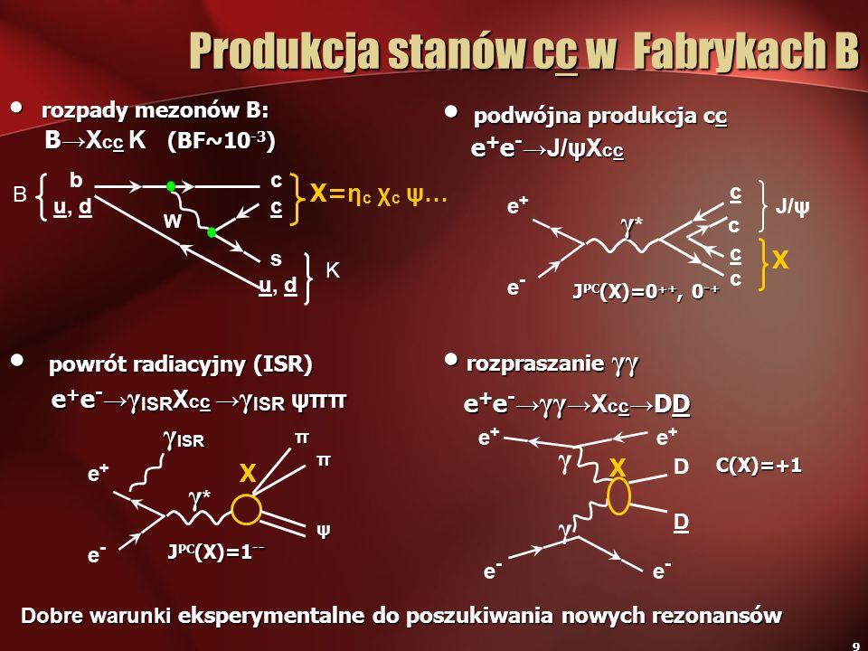 Produkcja stanów cc w Fabrykach B
