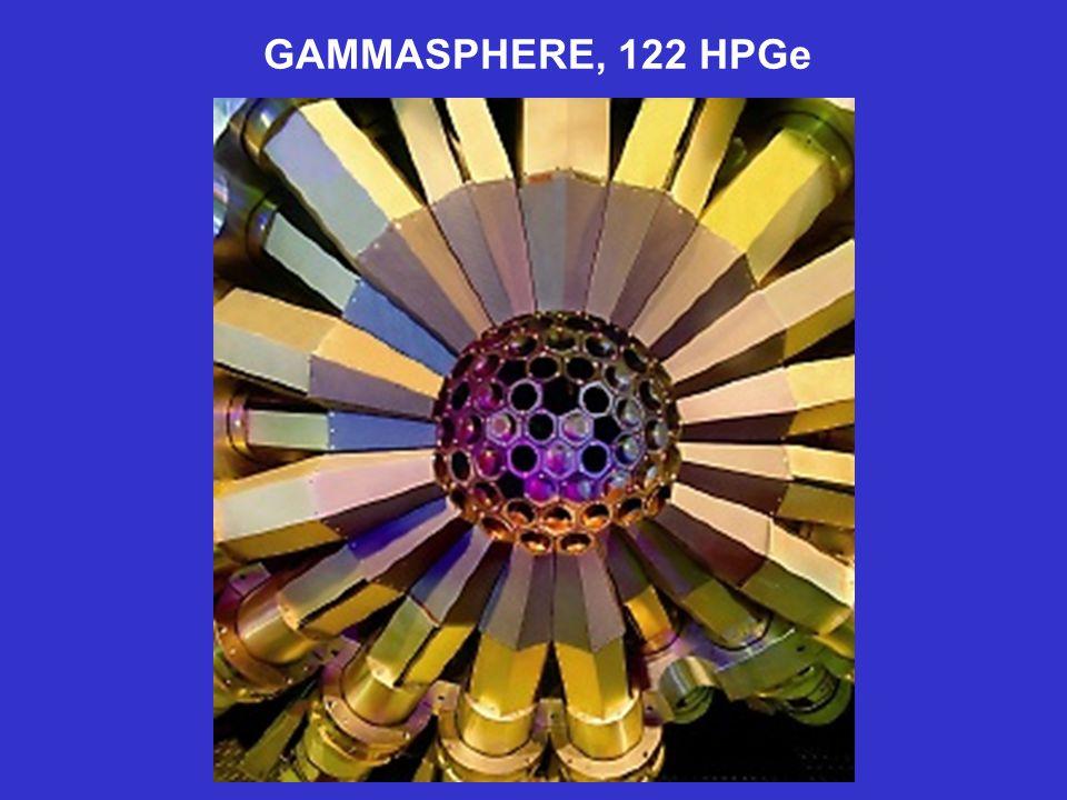 GAMMASPHERE, 122 HPGe
