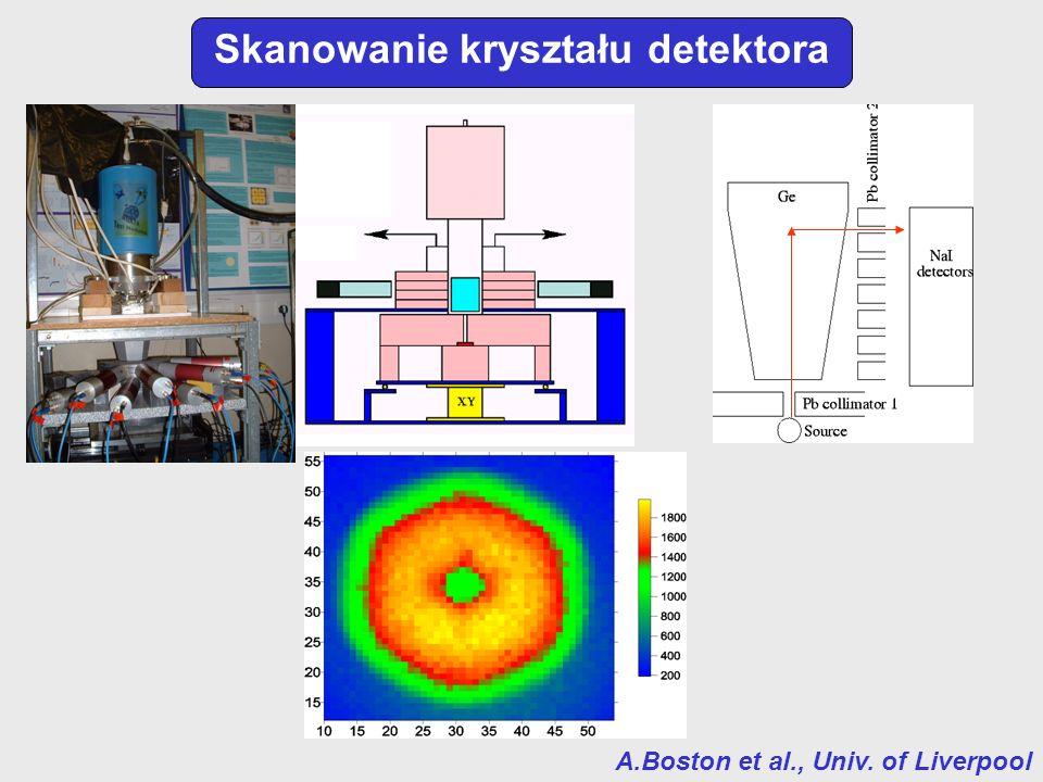 Skanowanie kryształu detektora