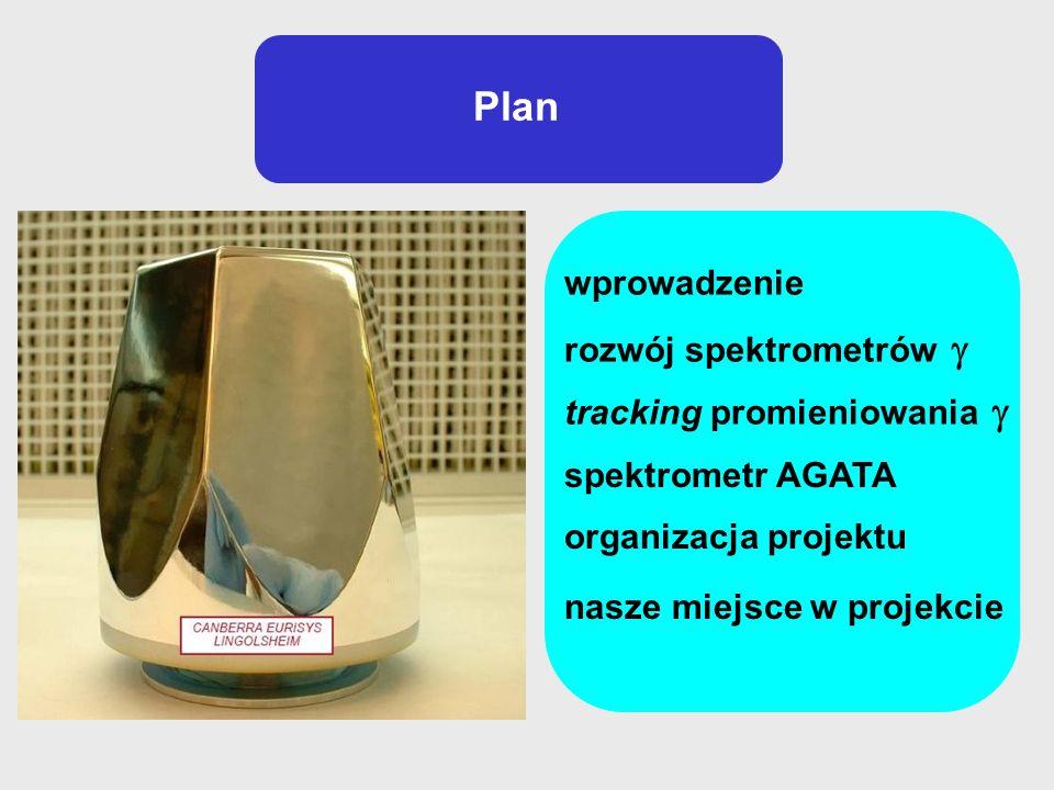 Plan wprowadzenie rozwój spektrometrów  tracking promieniowania 