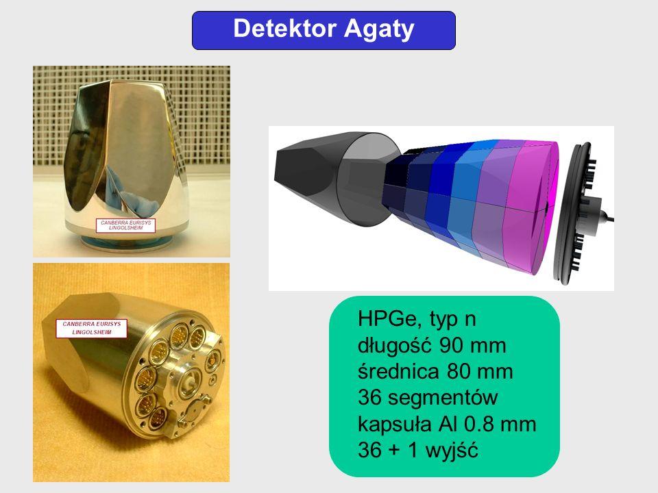 Detektor Agaty HPGe, typ n długość 90 mm średnica 80 mm 36 segmentów