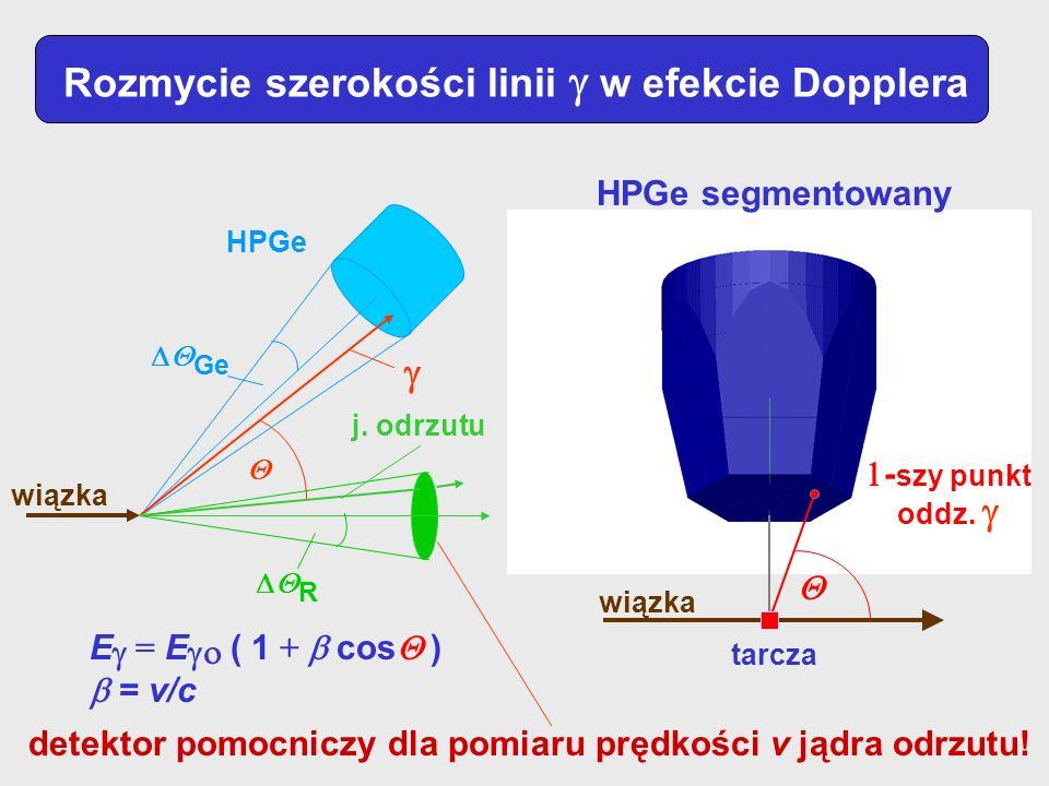 Rozmycie szerokości linii  w efekcie Dopplera