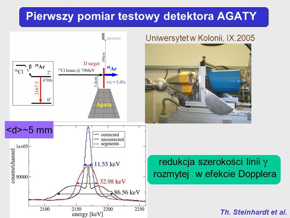 Pierwszy pomiar testowy detektora AGATY
