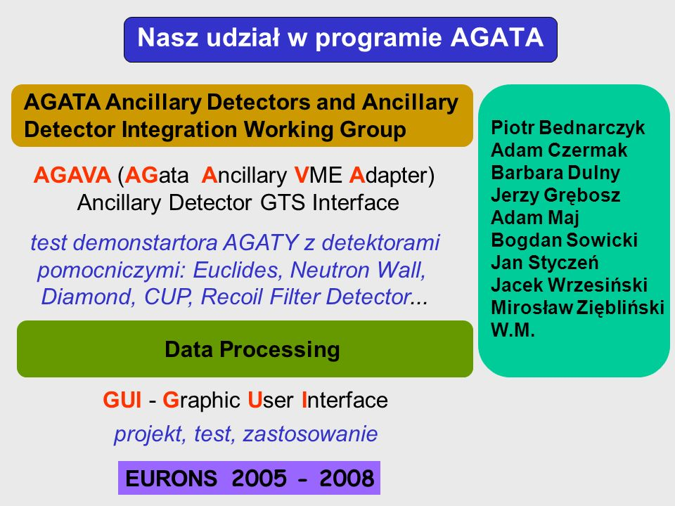 Nasz udział w programie AGATA