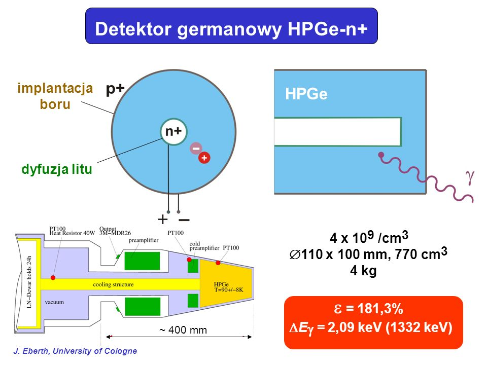 Detektor germanowy HPGe-n+