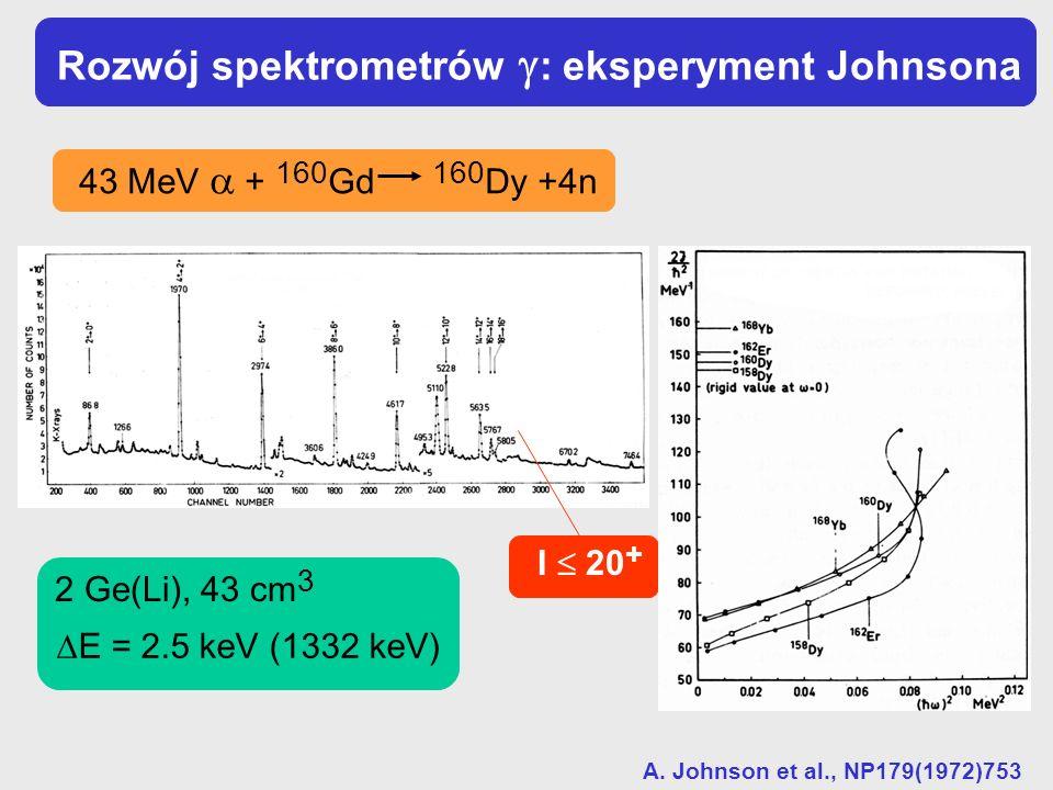Rozwój spektrometrów : eksperyment Johnsona