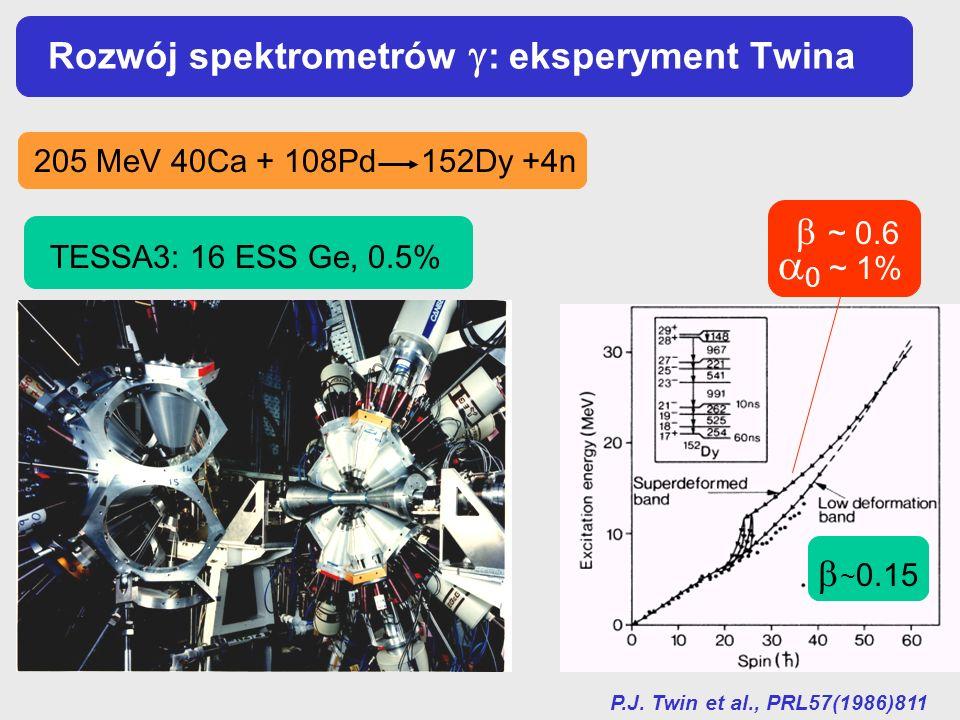 Rozwój spektrometrów : eksperyment Twina