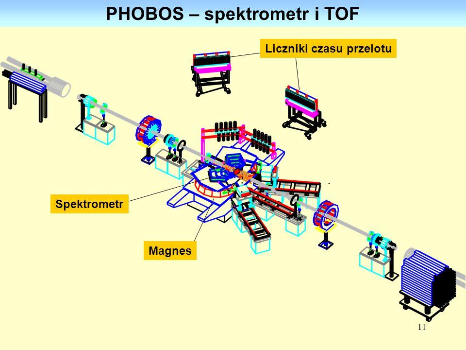 PHOBOS – spektrometr i TOF