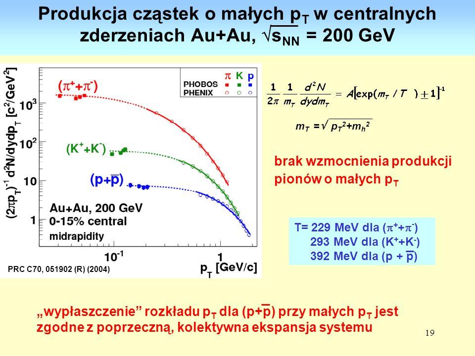 Produkcja cząstek o małych pT w centralnych zderzeniach Au+Au, sNN = 200 GeV