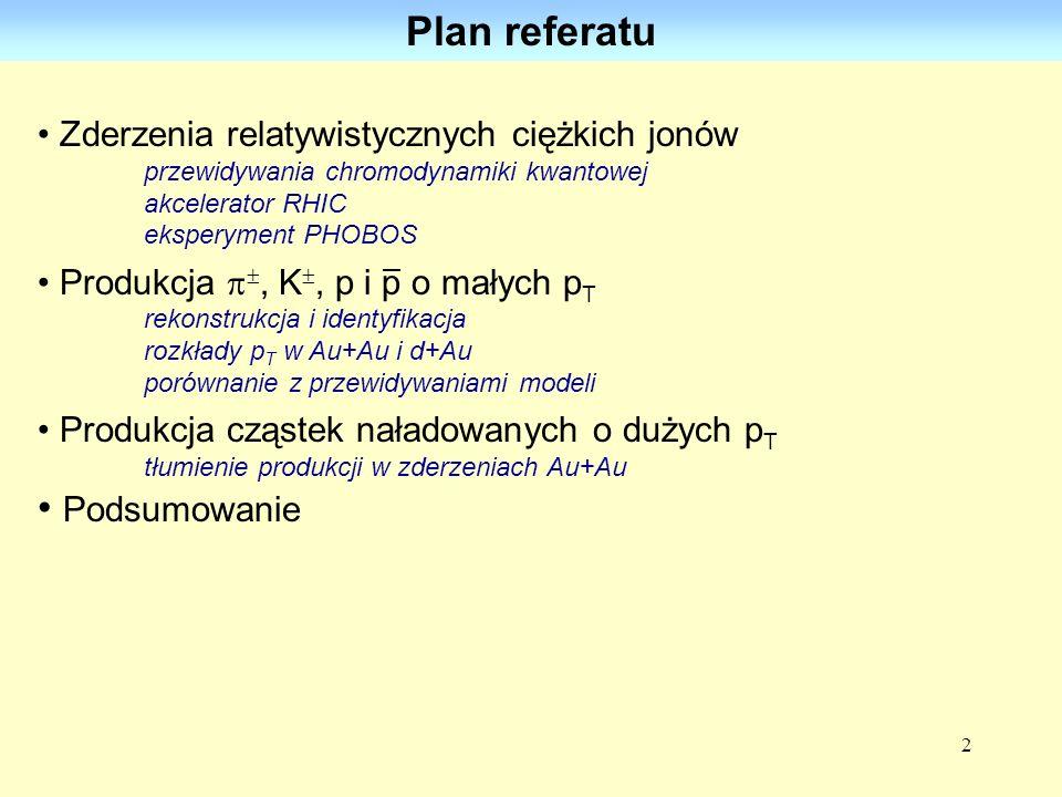 Plan referatu Podsumowanie Zderzenia relatywistycznych ciężkich jonów