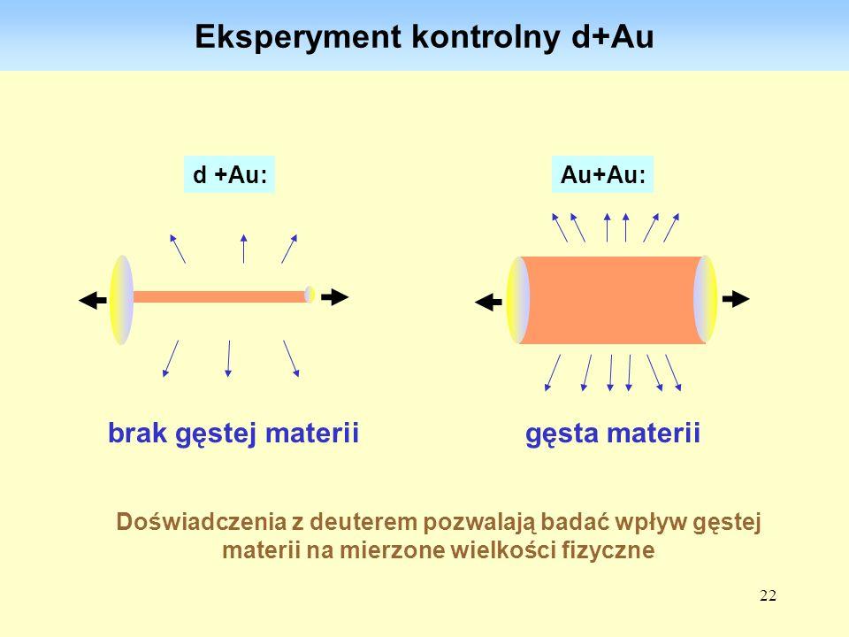 Eksperyment kontrolny d+Au