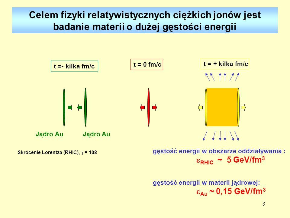 Celem fizyki relatywistycznych ciężkich jonów jest badanie materii o dużej gęstości energii