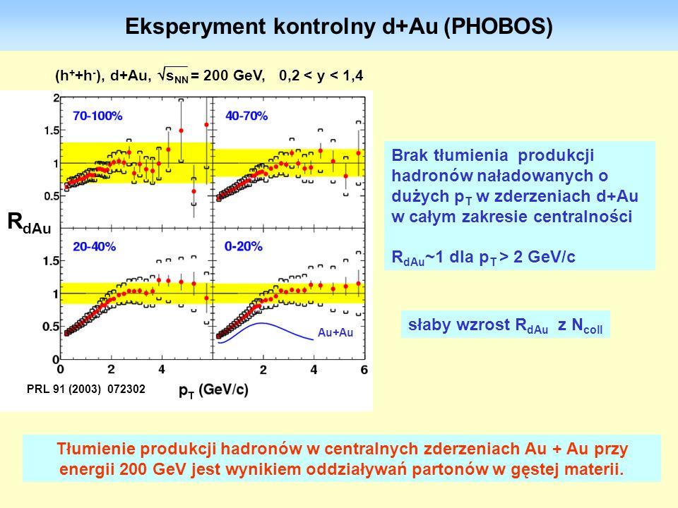Eksperyment kontrolny d+Au (PHOBOS)