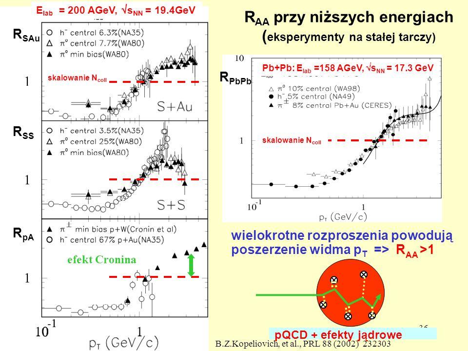 RAA przy niższych energiach (eksperymenty na stałej tarczy)