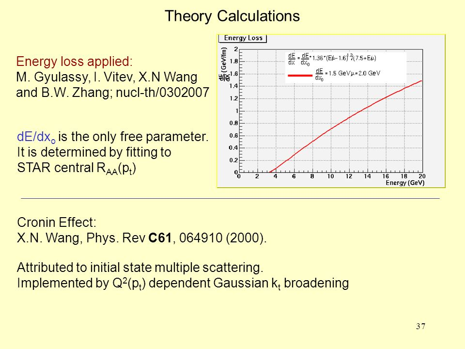 Theory Calculations Energy loss applied: