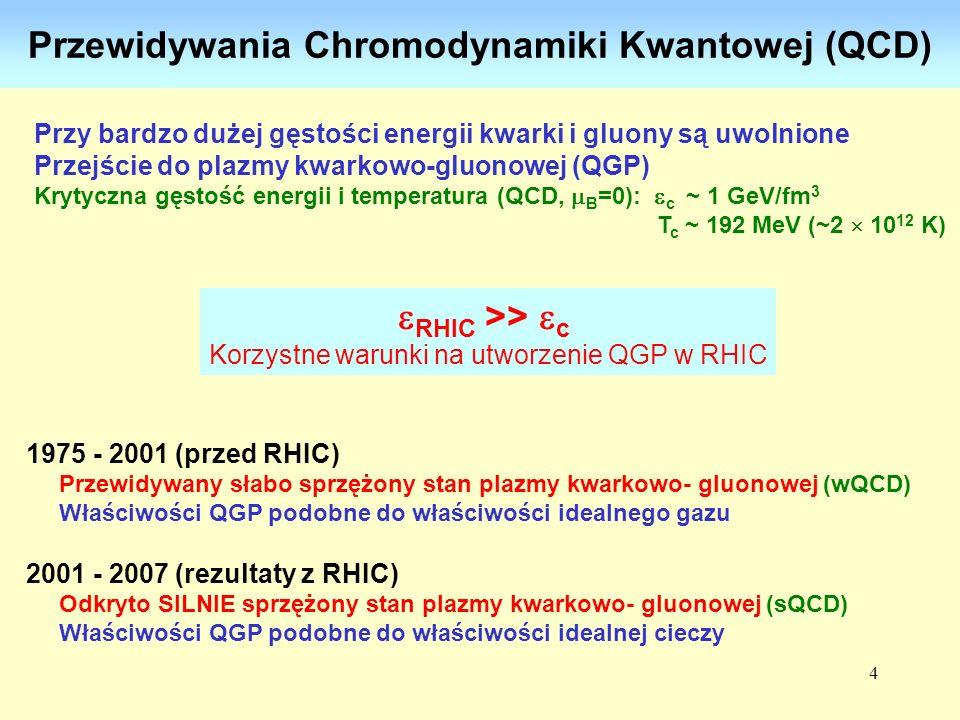 Przewidywania Chromodynamiki Kwantowej (QCD)