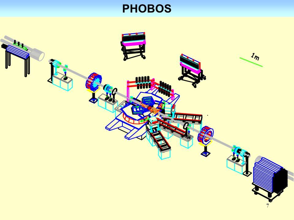 PHOBOS 1m