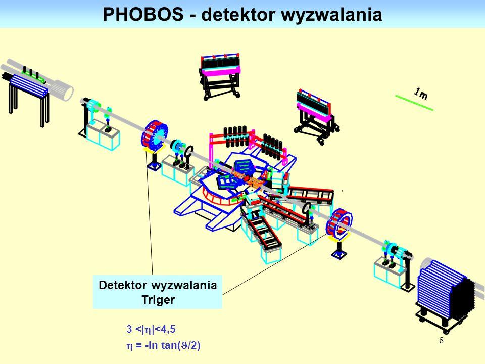 PHOBOS - detektor wyzwalania Detektor wyzwalania Triger
