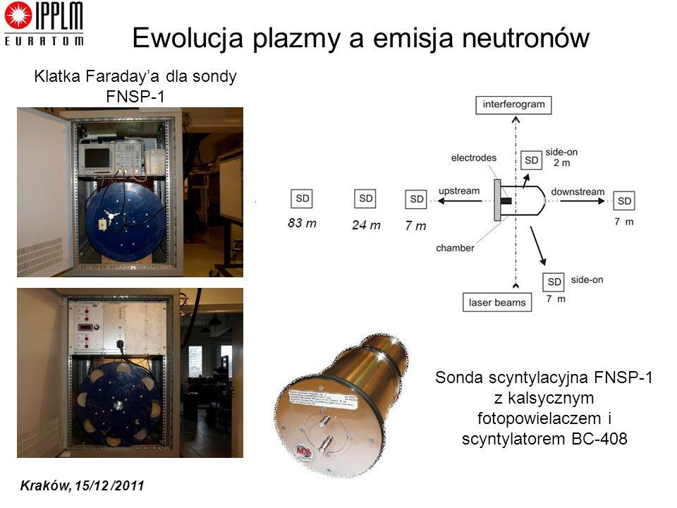 Ewolucja plazmy a emisja neutronów