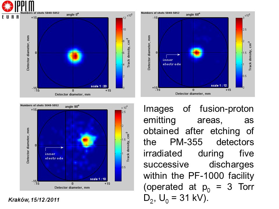 Images of fusion-proton emitting areas, as obtained after etching of the PM-355 detectors irradiated during five successive discharges within the PF-1000 facility (operated at p0 = 3 Torr D2, U0 = 31 kV).