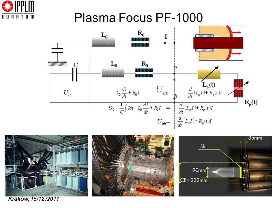 Plasma Focus PF-1000