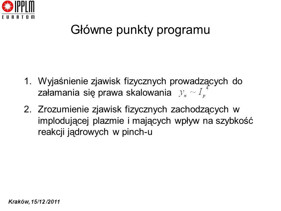 Główne punkty programu